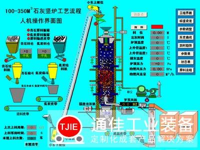 广东江门日产400吨石灰窑生产线设备工艺